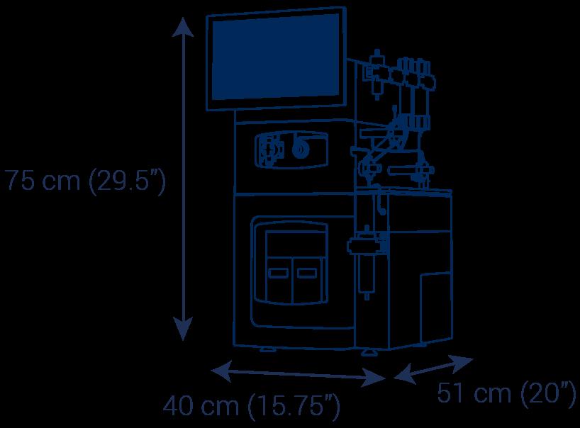 Очистка пептидов и олигонуклеотидов Флэш-очистка puriFlash 5.125P