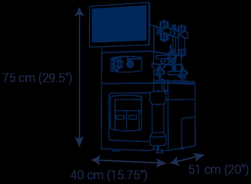 Препаративная очистка методом ВЭЖХ puriFlash 5.250